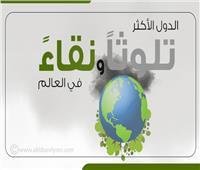 إنفوجراف| الدول الأكثر تلوثا ونقاءً في العالم