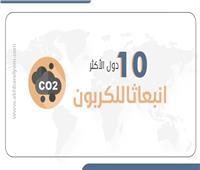 إنفوجراف| 10 دول الأكثر في معدلات انبعاث الكربون