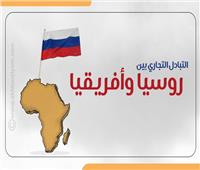 إنفوجراف  العلاقات الاقتصادية بين روسيا وأفريقيا