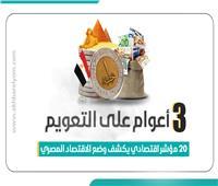 إنفوجراف| 3 أعوام على التعويم.. 20 مؤشرًا تكشف وضع الاقتصاد المصري