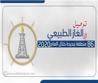 إنفوجراف| توصيل الغاز الطبيعي إلى 86 منطقة جديدة خلال 2020