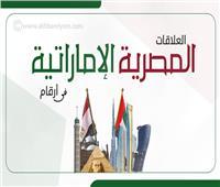 إنفوجراف| العلاقات المصرية الإماراتية في أرقام