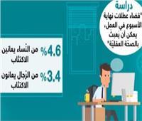 فيديو| زيادة نسبة اكتئاب النساء عقب عملهن أيام العطلات الرسمية