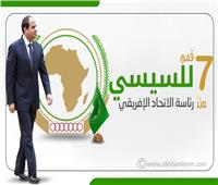 إنفوجراف | 7 قمم دولية لـ«السيسي» منذ رئاسته الاتحاد الإفريقي