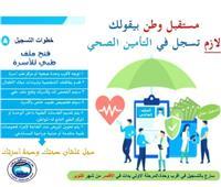 «مستقبل وطن» يوزع 10 ألاف منشور ترويجي للتأمين الصحي الشامل بالأقصر