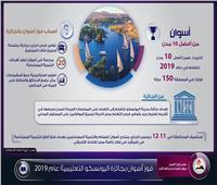 اليونسكو تختار مدينة «أسوان» ضمن أفضل 10 مدن في العالم للتعلم 2019