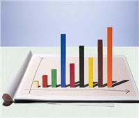 الإحصاء: 0.1٪ انخفاض في قيمة الإنتاج الصناعي في الربع الأول لـ2019