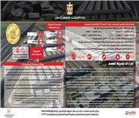 طرح 147 وحدة صناعية بالمنطقة الاستثمارية في بنها اليوم