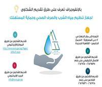 إنفوجراف  طرق تواصل المواطنين مع مياه الشرب والصرف الصحي لتقديم الشكاوى