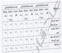 محافظة الجيزة تعلن أسعار التصالح فى بعض مخالفات البناء بالدقي.. تفاصيل