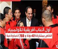فيديوجراف| 42 دولة في أول ألعاب إفريقية للأولمبياد الخاص «مصر 2020»