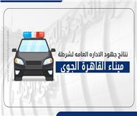 إنفوجراف| نتائج جهود الإدارة العامة لشرطة ميناء القاهرة الجوي خلال شهر