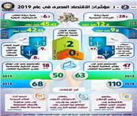 إنفوجراف| مؤشرات الاقتصاد المصري في 2019