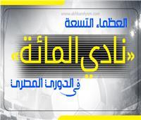 إنفوجراف| العظماء التسعة لـ«نادي المائة» في الدوري المصري