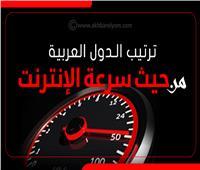 إنفوجراف| سرعات الإنترنت في الدول العربية