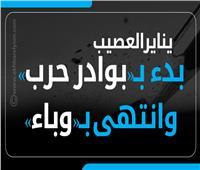 إنفوجراف| «يناير العصيب».. بدايته «بوادر حرب».. ونهايته «وباء»