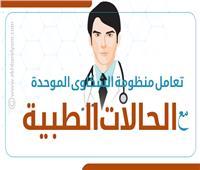 إنفوجراف | 5190 شكوى طبية خلال يناير