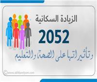 إنفوجراف| 27 مليون وظيفة يحتاجها سكان مصر في 2052