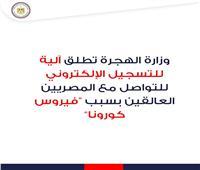 «الهجرة» تطلق آلية للتواصل مع المصريين العالقين بسبب «كورونا»