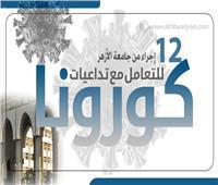 إنفوجراف| 12 إجراءً من جامعة الأزهر للتعامل مع تداعيات كورونا