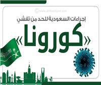 إنفوجراف| الإجرءات التي اتخذتها السعودية كي تُشيد بها منظمة الصحة العالمية