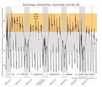انتشار كورونا يحدث تغيرات في حركة الارض