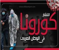 إنفوجراف| آخر إحصائيات انتشار كورونا في الوطن العربي