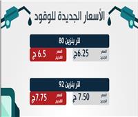 إنفوجراف|  أسعار البنزين الجديدة بعد خفضها