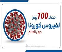 إنفوجراف  حصاد 100 يوم لفيروس كورونا