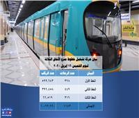 مليون و62 ألف راكب استقلوا مترو الأنفاق أمس على الخطوط الثلاثة