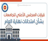 إنفوجراف  قرارات المجلس الأعلى للجامعات بشأن امتحانات نهاية العام