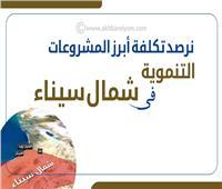 إنفوجراف| نرصد تكلفة أبرز المشروعات التنموية في شمال سيناء