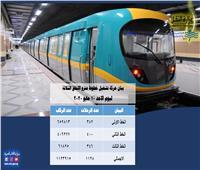 مترو الأنفاق ينقل مليون و123 ألف راكب أمس