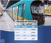 المترو: نقلنا مليون و183 ألف راكب خلال 1179 رحلة الاثنين