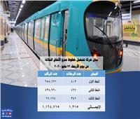 مترو الأنفاق ينقل مليونا و164 ألف راكب أمس