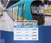 مترو الأنفاق: نقلنا مليون و113 ألف راكب أمس
