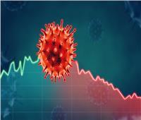 «هناك دواء».. شركة أمريكية تعلن إيجاد طريقة لتحييد فيروس كورونا بالكامل