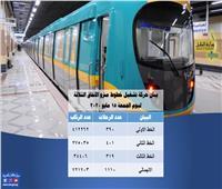 مترو الأنفاق يكشف عدد الركاب الجمعة 15 مايو