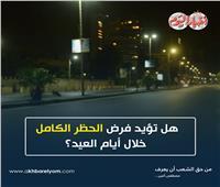استفتاء  تباين أراء قراء «بوابة أخبار اليوم» لتطبيق الحظر الكامل خلال أيام العيد