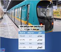 مترو الأنفاق: نقلنا مليونًا و100 ألف راكب أمس