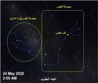 لهواة الفلك.. حال سماء القاهرة في عيد الفطر المبارك 2020