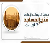 إنفوجراف| خطة الأوقاف لإعادة فتح المساجد في ١٠ إجراءات