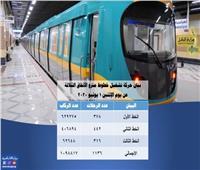مترو الأنفاق نقل مليون و100 ألف راكب أمس الإثنين