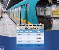 «المترو» ينقل مليونا و35 ألف راكب خلال 1091 رحلة أمس