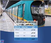 «المترو»: نقلنا مليون راكب خلال 1102 رحلة بالخطوط الثلاثة.. الخميس