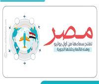 إنفوجراف| مصر تفتح سماءها أول يوليو.. وهذه قائمة رحلاتها الجوية
