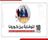 إنفوجراف| أبرز الإجراءات الاحترازية بالمحاكم  والشهر العقاري بعد اجتماع برئاسة السيسى