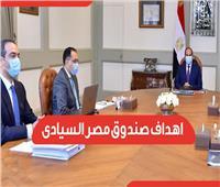 إنفوجراف| أهداف صندوق مصر السيادي للاستثمار والتنمية