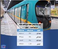 مترو الأنفاق: 933 ألف راكب خلال 1092 رحلة.. أمس