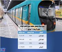 """""""المترو"""" ينقل مليون و69 ألف راكب خلال 1121 رحلة أمس"""